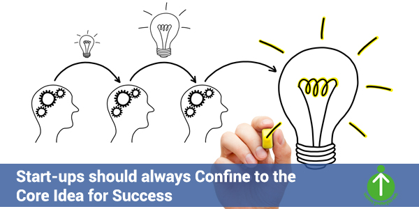 Start-ups should always Confine to the Core Idea for Success